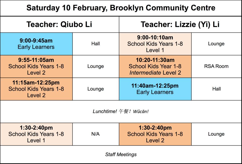 Term 1 2018 Sat 10 Feb Brooklyn.png