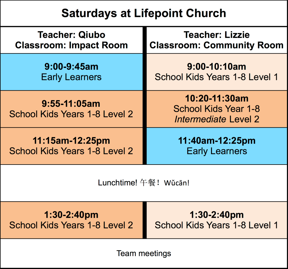 Term 1 2018 schedule Saturday Lifepoint rooms